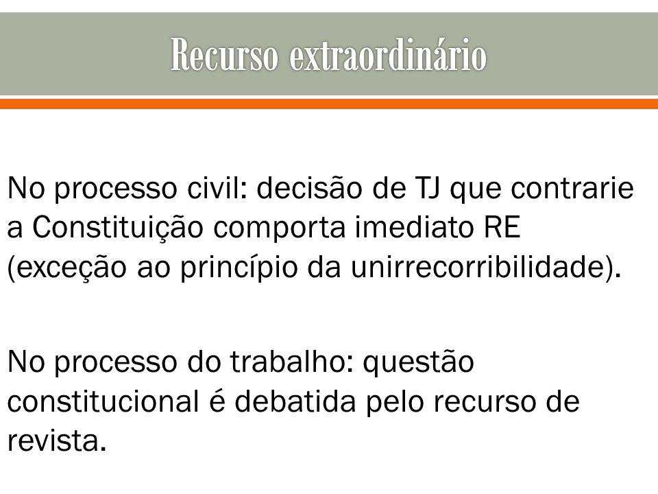 No processo civil: decisão de TJ que contrarie a Constituição comporta imediato RE (exceção ao princípio da unirrecorribilidade). No processo do traba