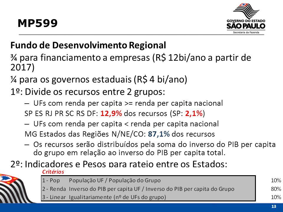 Fundo de Desenvolvimento Regional ¾ para financiamento a empresas (R$ 12bi/ano a partir de 2017) ¼ para os governos estaduais (R$ 4 bi/ano) 1º: Divide