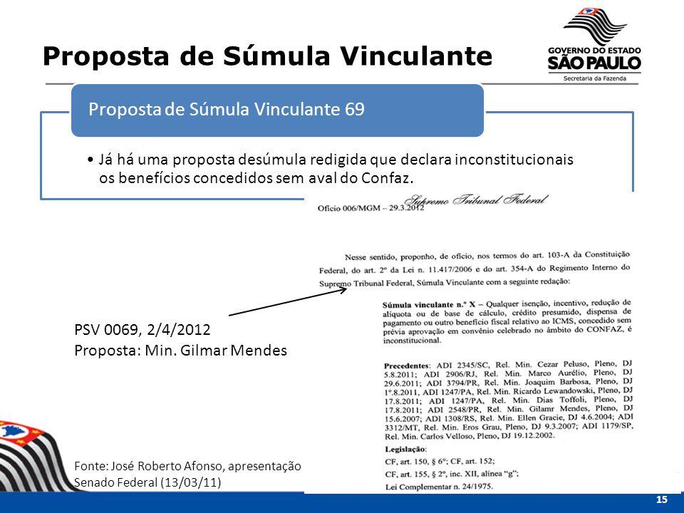 15 Proposta de Súmula Vinculante Já há uma proposta desúmula redigida que declara inconstitucionais os benefícios concedidos sem aval do Confaz. Propo