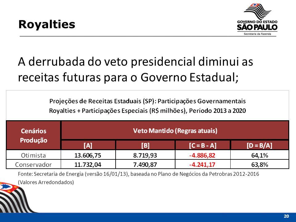 A derrubada do veto presidencial diminui as receitas futuras para o Governo Estadual; Fonte: Secretaria de Energia (versão 16/01/13), baseada no Plano