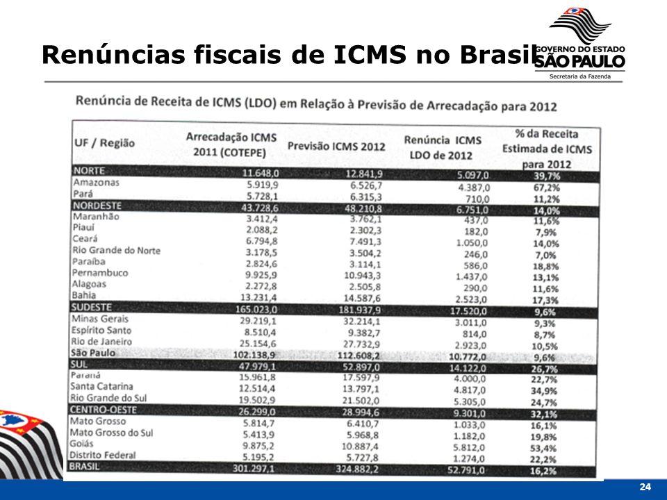 Renúncias fiscais de ICMS no Brasil 24
