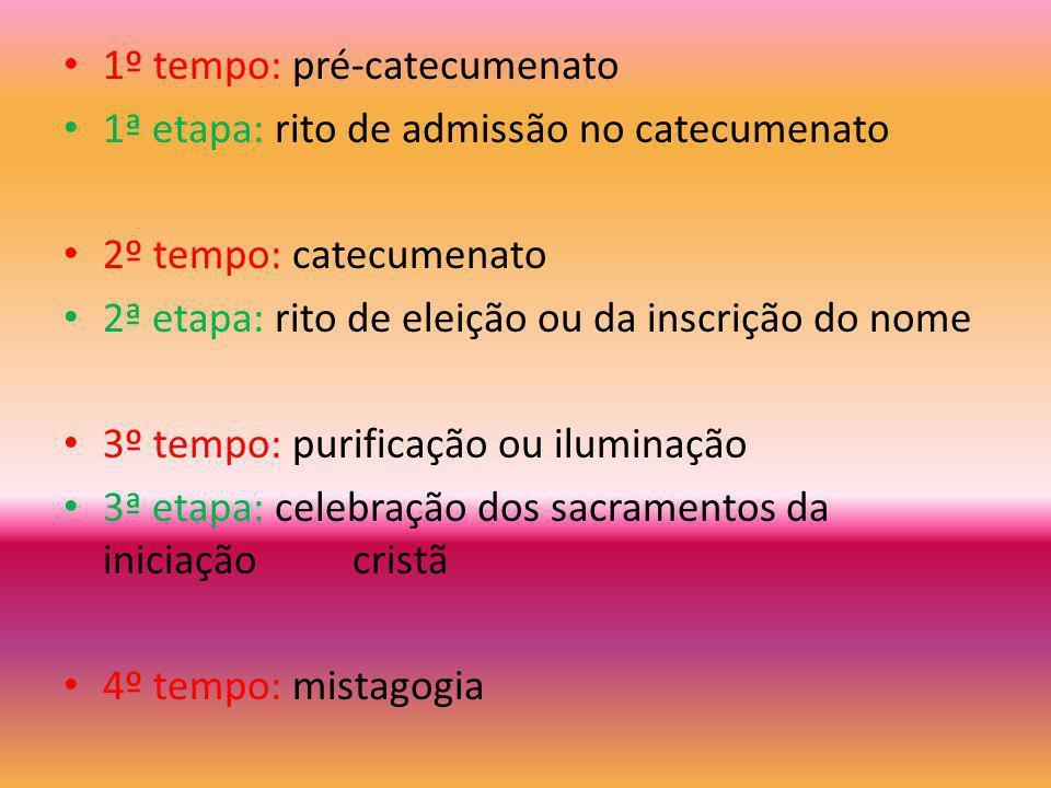 A Iniciação Cristã de Adultos Conjunto formado por 4 tempos e 3 etapas Tempo ou período: constituído por querigma e catequese Etapa: fase marcada pelos ritos