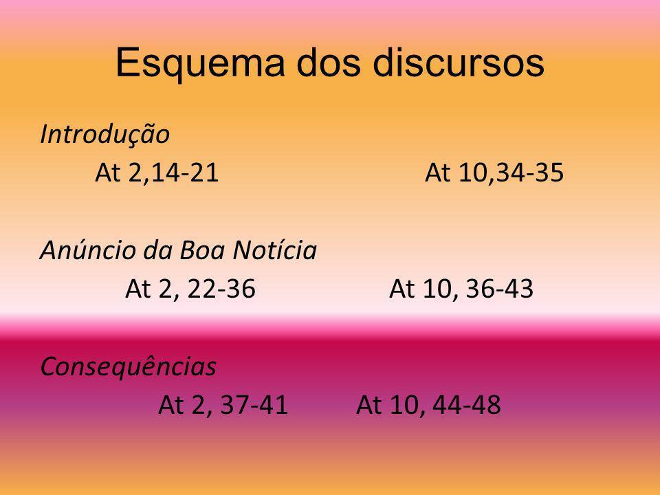 Exemplos At 2,14-41 (discurso de Pedro aos judeus) At 10,34-48 (discurso de Pedro aos gentios)