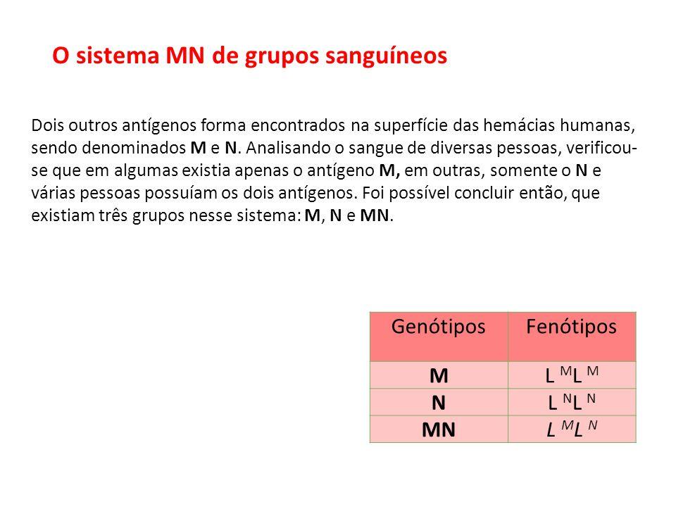 O sistema MN de grupos sanguíneos Dois outros antígenos forma encontrados na superfície das hemácias humanas, sendo denominados M e N. Analisando o sa