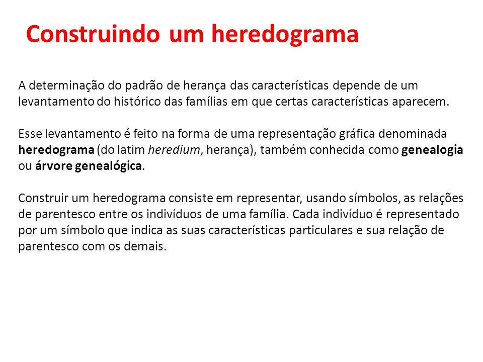 Construindo um heredograma A determinação do padrão de herança das características depende de um levantamento do histórico das famílias em que certas