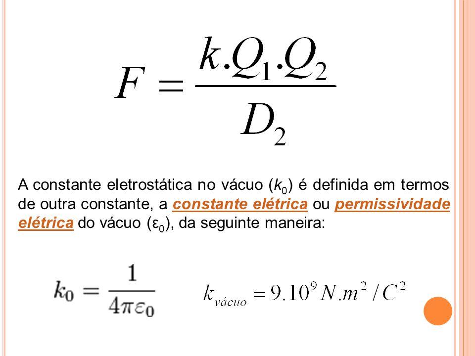 A constante eletrostática no vácuo (k 0 ) é definida em termos de outra constante, a constante elétrica ou permissividade elétrica do vácuo (ε 0 ), da