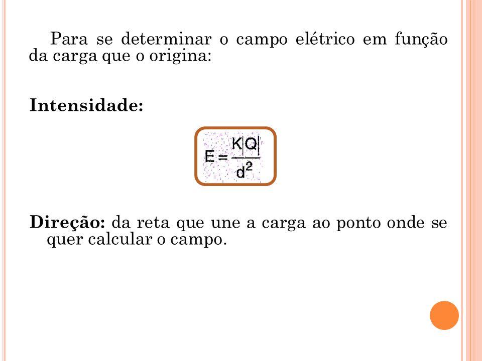Para se determinar o campo elétrico em função da carga que o origina: Intensidade: Direção: da reta que une a carga ao ponto onde se quer calcular o c