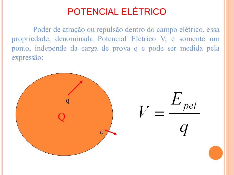 POTENCIAL ELÉTRICO Poder de atração ou repulsão dentro do campo elétrico, essa propriedade, denominada Potencial Elétrico V, é somente um ponto, indep