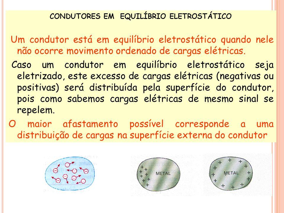 CONDUTORES EM EQUILÍBRIO ELETROSTÁTICO Um condutor está em equilíbrio eletrostático quando nele não ocorre movimento ordenado de cargas elétricas. Cas