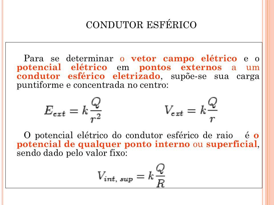 CONDUTOR ESFÉRICO Para se determinar o vetor campo elétrico e o potencial elétrico em pontos externos a um condutor esférico eletrizado, supõe-se sua