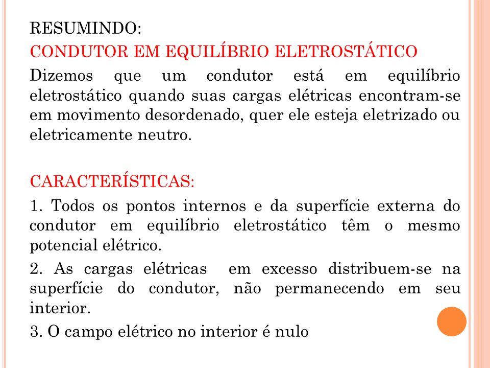 RESUMINDO: CONDUTOR EM EQUILÍBRIO ELETROSTÁTICO Dizemos que um condutor está em equilíbrio eletrostático quando suas cargas elétricas encontram-se em