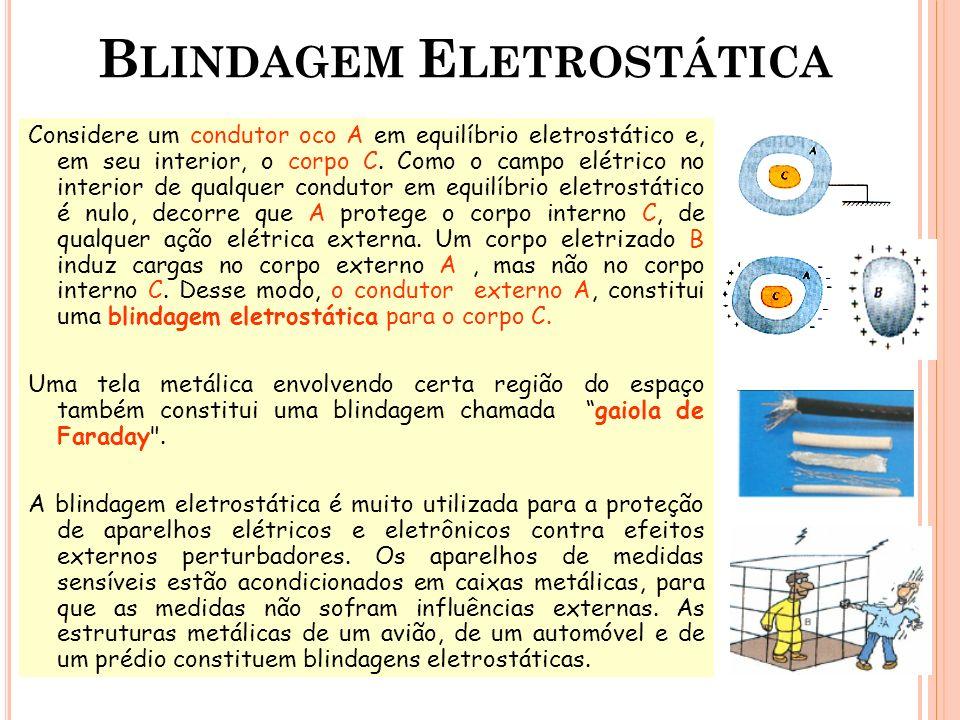 B LINDAGEM E LETROSTÁTICA Considere um condutor oco A em equilíbrio eletrostático e, em seu interior, o corpo C. Como o campo elétrico no interior de