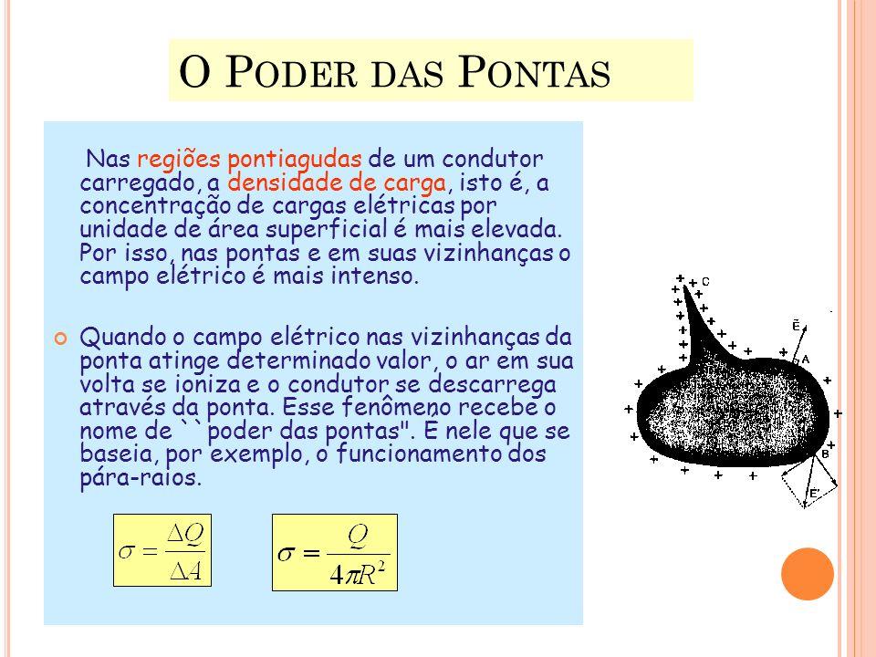 O P ODER DAS P ONTAS Nas regiões pontiagudas de um condutor carregado, a densidade de carga, isto é, a concentração de cargas elétricas por unidade de