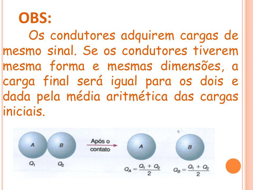 OBS: Os condutores adquirem cargas de mesmo sinal. Se os condutores tiverem mesma forma e mesmas dimensões, a carga final será igual para os dois e da
