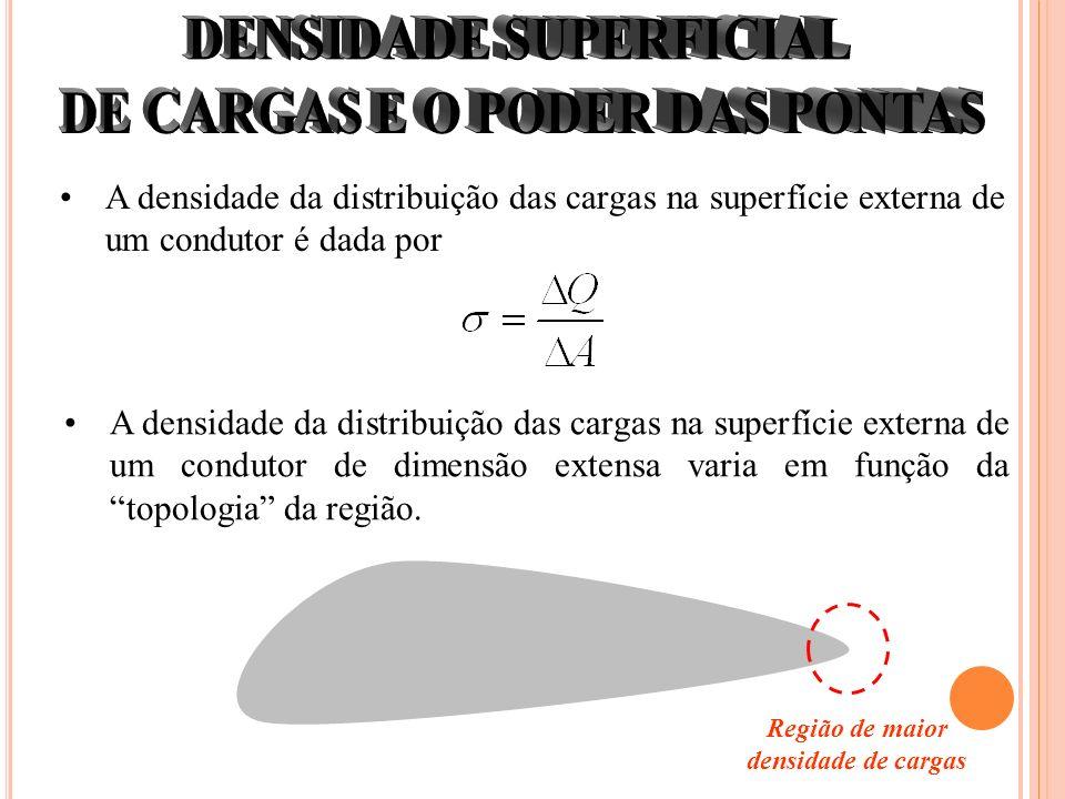 A densidade da distribuição das cargas na superfície externa de um condutor de dimensão extensa varia em função da topologia da região. Região de maio