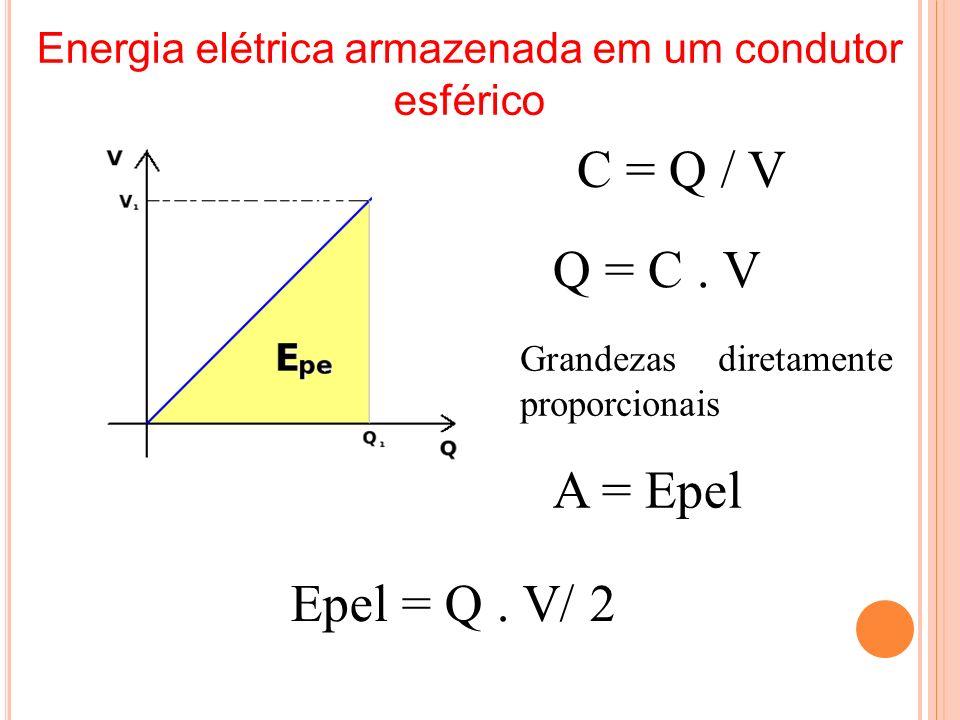 Energia elétrica armazenada em um condutor esférico C = Q / V Q = C. V Grandezas diretamente proporcionais A = Epel Epel = Q. V/ 2