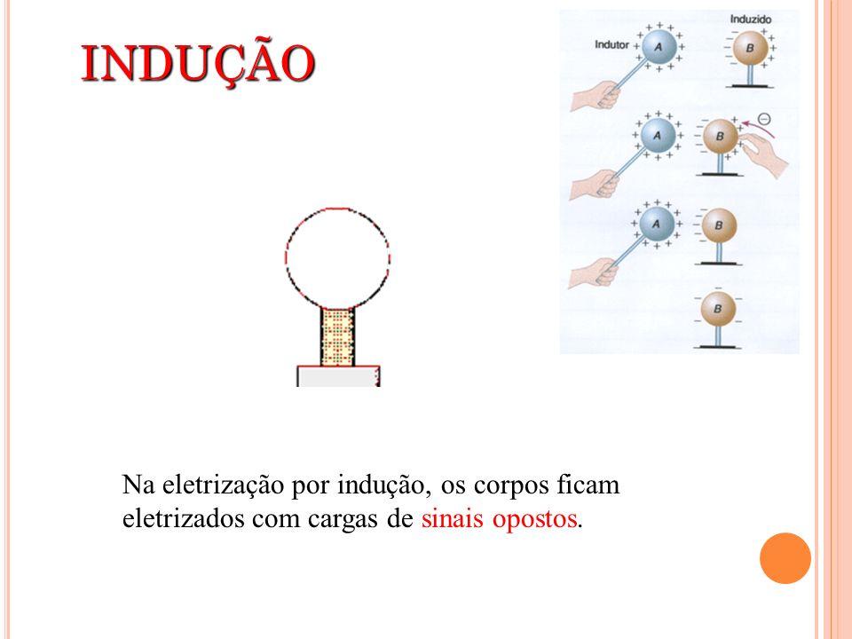 3) A uma distância d uma da outra encontram-se duas esferinhas metálicas idênticas, de dimensões desprezíveis, com cargas –Q e +9Q.