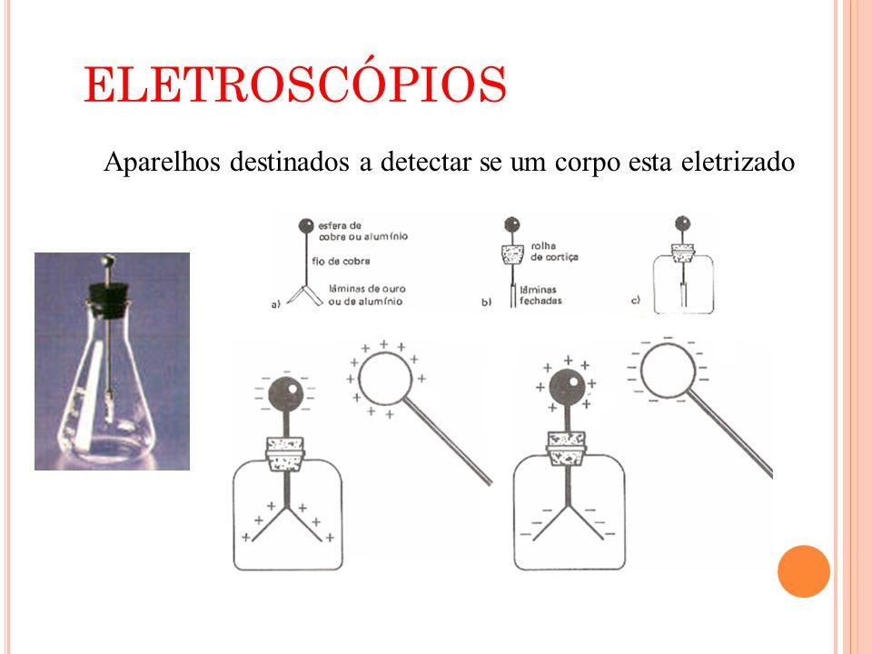 B LINDAGEM E LETROSTÁTICA Considere um condutor oco A em equilíbrio eletrostático e, em seu interior, o corpo C.