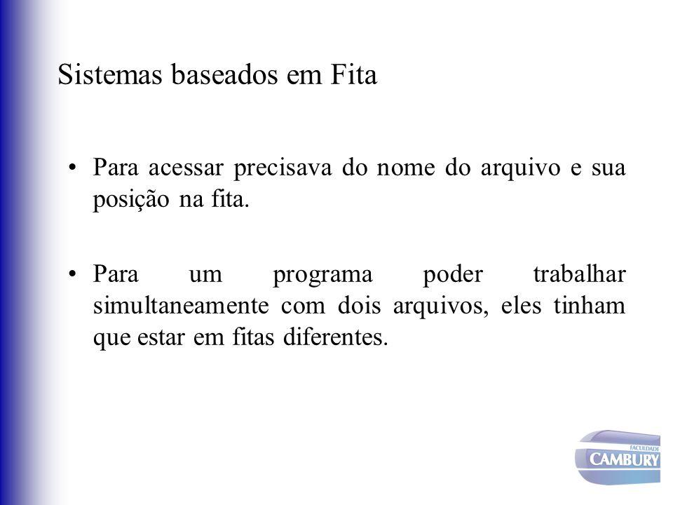 Sistemas baseados em Fita Para acessar precisava do nome do arquivo e sua posição na fita. Para um programa poder trabalhar simultaneamente com dois a