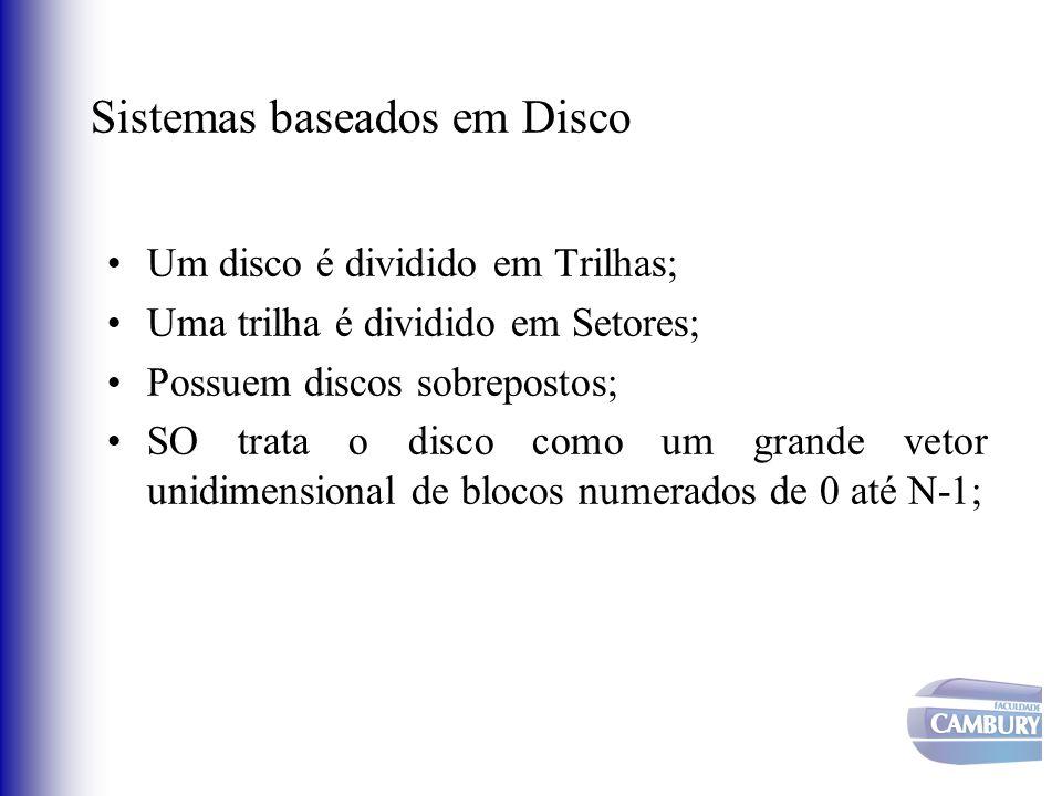 Um disco é dividido em Trilhas; Uma trilha é dividido em Setores; Possuem discos sobrepostos; SO trata o disco como um grande vetor unidimensional de