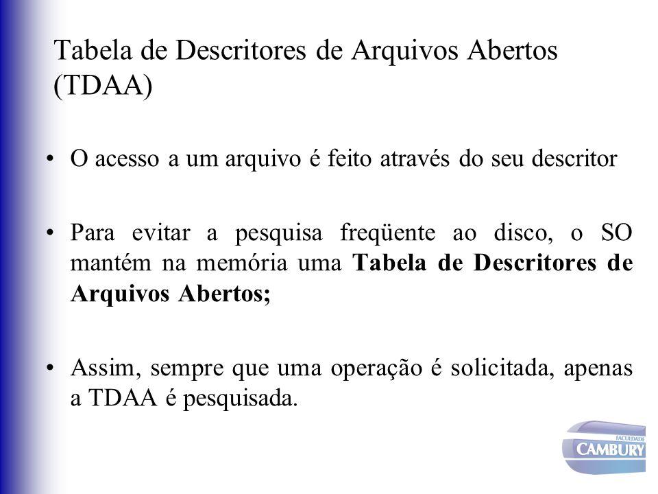 Tabela de Descritores de Arquivos Abertos (TDAA) O acesso a um arquivo é feito através do seu descritor Para evitar a pesquisa freqüente ao disco, o S