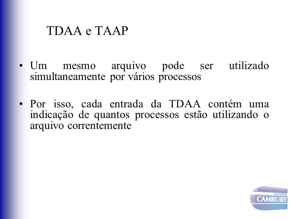 TDAA e TAAP Um mesmo arquivo pode ser utilizado simultaneamente por vários processos Por isso, cada entrada da TDAA contém uma indicação de quantos pr