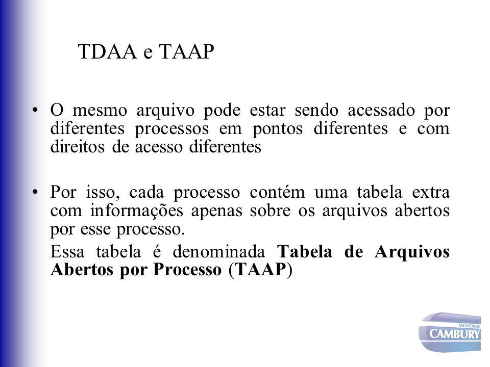 TDAA e TAAP O mesmo arquivo pode estar sendo acessado por diferentes processos em pontos diferentes e com direitos de acesso diferentes Por isso, cada