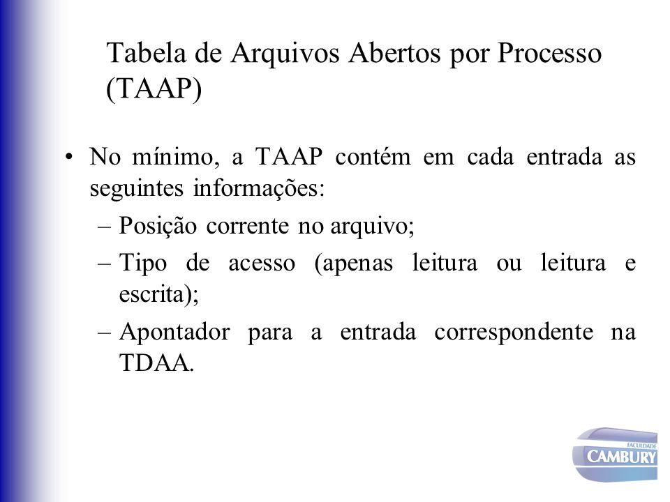 Tabela de Arquivos Abertos por Processo (TAAP) No mínimo, a TAAP contém em cada entrada as seguintes informações: –Posição corrente no arquivo; –Tipo