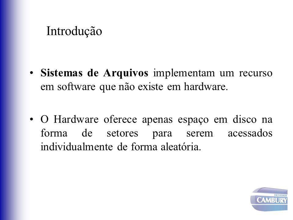 Introdução Sistemas de Arquivos implementam um recurso em software que não existe em hardware. O Hardware oferece apenas espaço em disco na forma de s