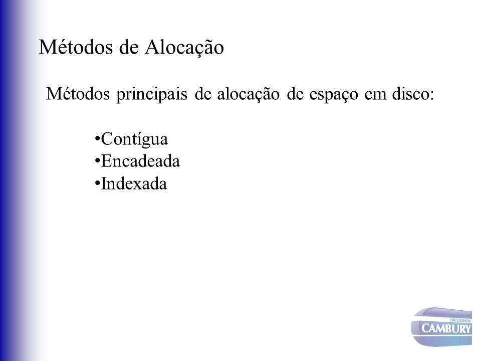 Métodos de Alocação Métodos principais de alocação de espaço em disco: Contígua Encadeada Indexada