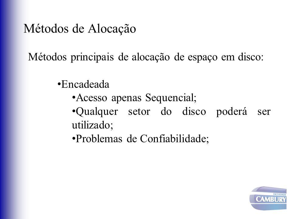 Métodos de Alocação Métodos principais de alocação de espaço em disco: Encadeada Acesso apenas Sequencial; Qualquer setor do disco poderá ser utilizad