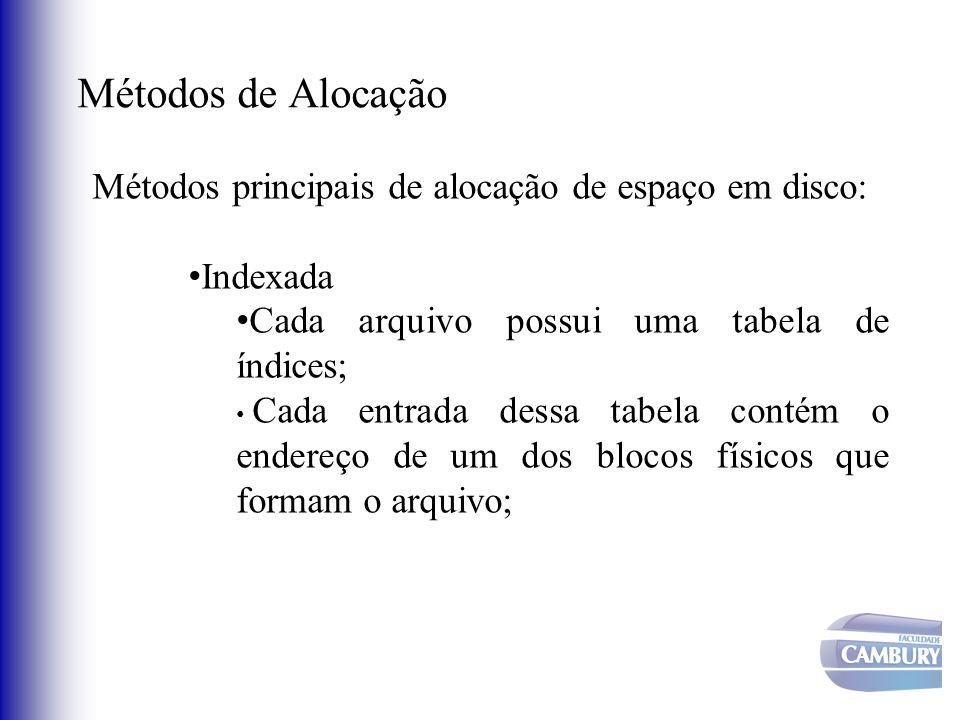 Métodos de Alocação Métodos principais de alocação de espaço em disco: Indexada Cada arquivo possui uma tabela de índices; Cada entrada dessa tabela c