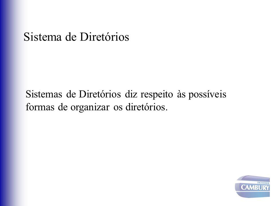 Sistemas de Diretórios diz respeito às possíveis formas de organizar os diretórios.