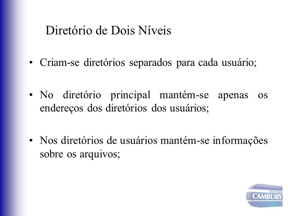 Diretório de Dois Níveis Criam-se diretórios separados para cada usuário; No diretório principal mantém-se apenas os endereços dos diretórios dos usuá