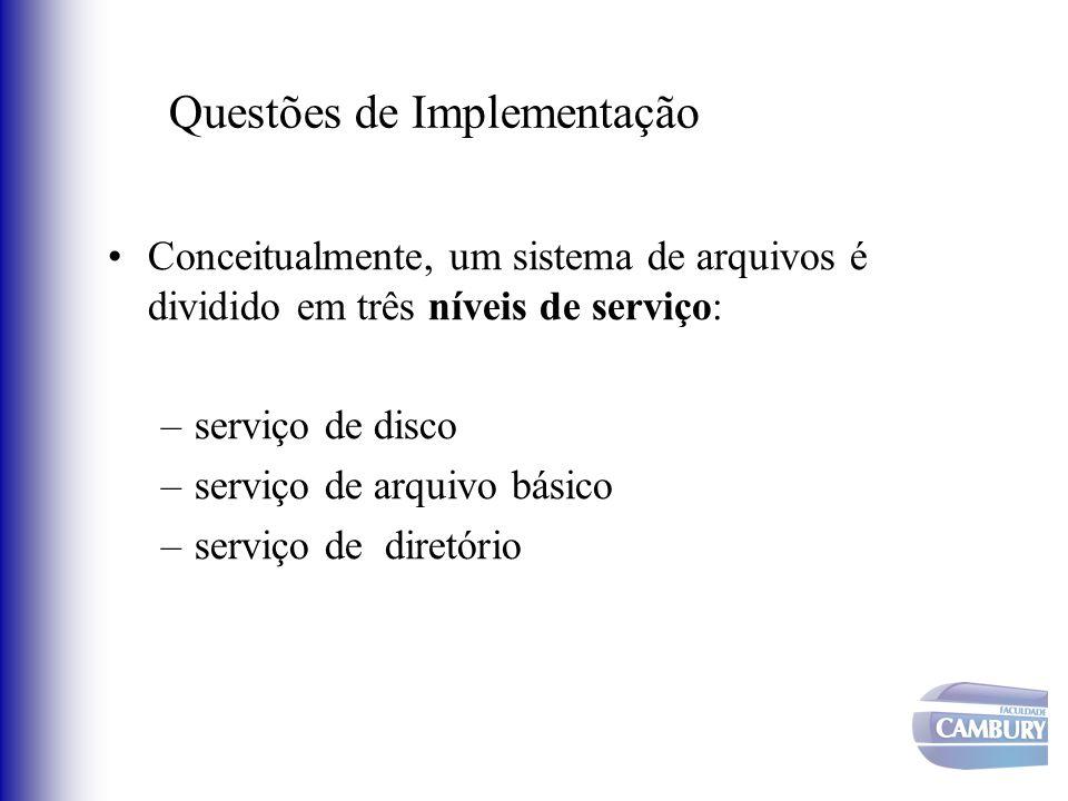 Questões de Implementação Conceitualmente, um sistema de arquivos é dividido em três níveis de serviço: –serviço de disco –serviço de arquivo básico –