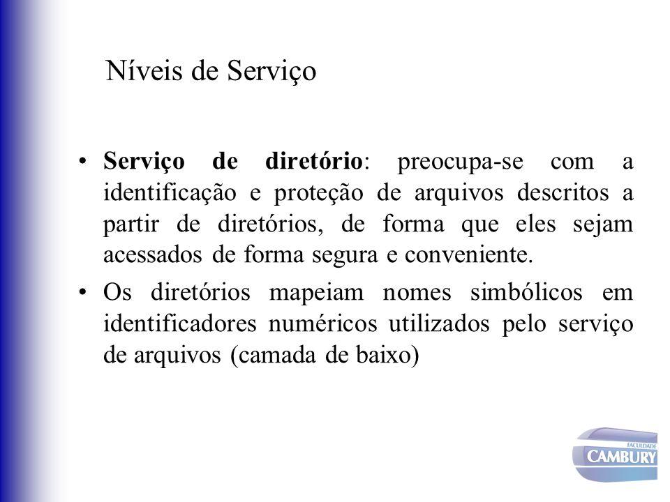 Níveis de Serviço Serviço de diretório: preocupa-se com a identificação e proteção de arquivos descritos a partir de diretórios, de forma que eles sej