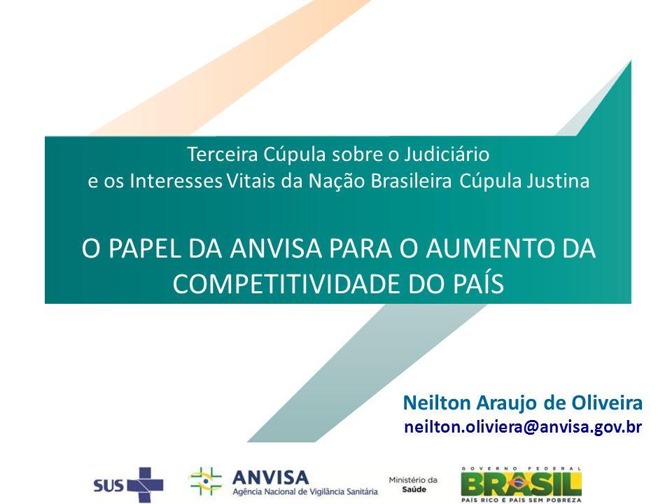 Terceira Cúpula sobre o Judiciário e os Interesses Vitais da Nação Brasileira Cúpula Justina O PAPEL DA ANVISA PARA O AUMENTO DA COMPETITIVIDADE DO PA