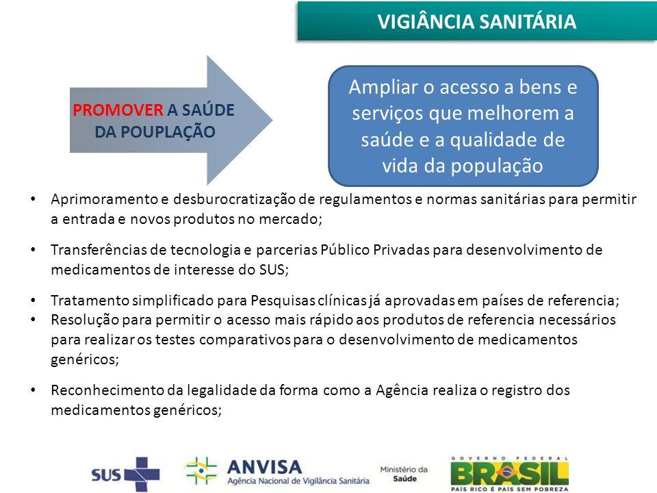 PROMOVER A SAÚDE DA POUPLAÇÃO Ampliar o acesso a bens e serviços que melhorem a saúde e a qualidade de vida da população Aprimoramento e desburocratiz