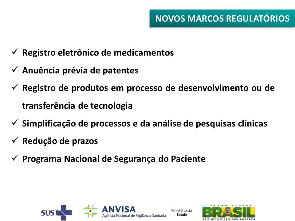 NOVOS MARCOS REGULATÓRIOS Registro eletrônico de medicamentos Anuência prévia de patentes Registro de produtos em processo de desenvolvimento ou de transferência de tecnologia Simplificação de processos e da análise de pesquisas clínicas Redução de prazos Programa Nacional de Segurança do Paciente