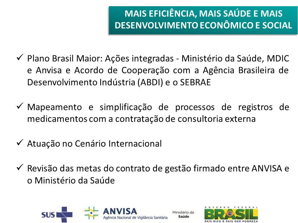 Plano Brasil Maior: Ações integradas - Ministério da Saúde, MDIC e Anvisa e Acordo de Cooperação com a Agência Brasileira de Desenvolvimento Indústria (ABDI) e o SEBRAE Mapeamento e simplificação de processos de registros de medicamentos com a contratação de consultoria externa Atuação no Cenário Internacional Revisão das metas do contrato de gestão firmado entre ANVISA e o Ministério da Saúde MAIS EFICIÊNCIA, MAIS SAÚDE E MAIS DESENVOLVIMENTO ECONÔMICO E SOCIAL