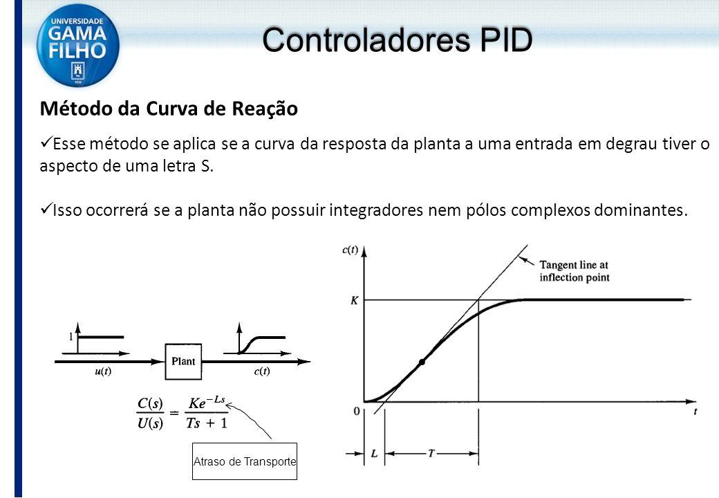 Método da Curva de Reação Esse método se aplica se a curva da resposta da planta a uma entrada em degrau tiver o aspecto de uma letra S. Isso ocorrerá
