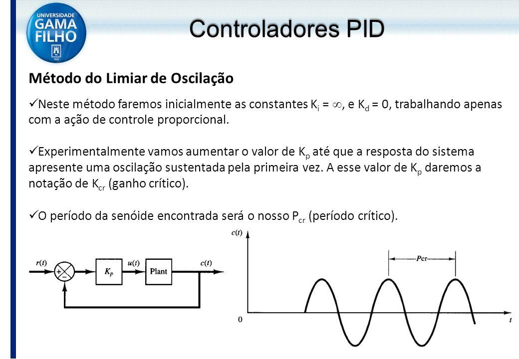 Método do Limiar de Oscilação Neste método faremos inicialmente as constantes K i =, e K d = 0, trabalhando apenas com a ação de controle proporcional