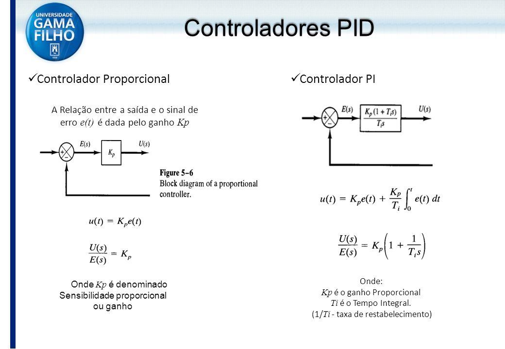 Controlador Proporcional Controladores PID Onde Kp é denominado Sensibilidade proporcional ou ganho A Relação entre a saída e o sinal de erro e(t) é d