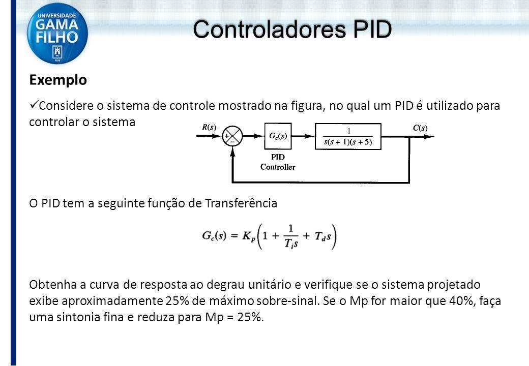 Exemplo Considere o sistema de controle mostrado na figura, no qual um PID é utilizado para controlar o sistema O PID tem a seguinte função de Transfe