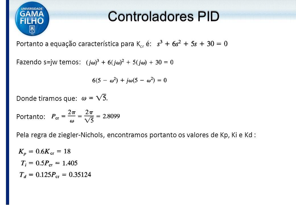Portanto a equação característica para K cr é: Fazendo s=jw temos: Donde tiramos que: Portanto: Pela regra de ziegler-Nichols, encontramos portanto os