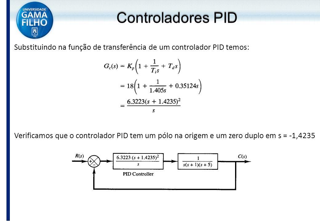 Substituindo na função de transferência de um controlador PID temos: Verificamos que o controlador PID tem um pólo na origem e um zero duplo em s = -1