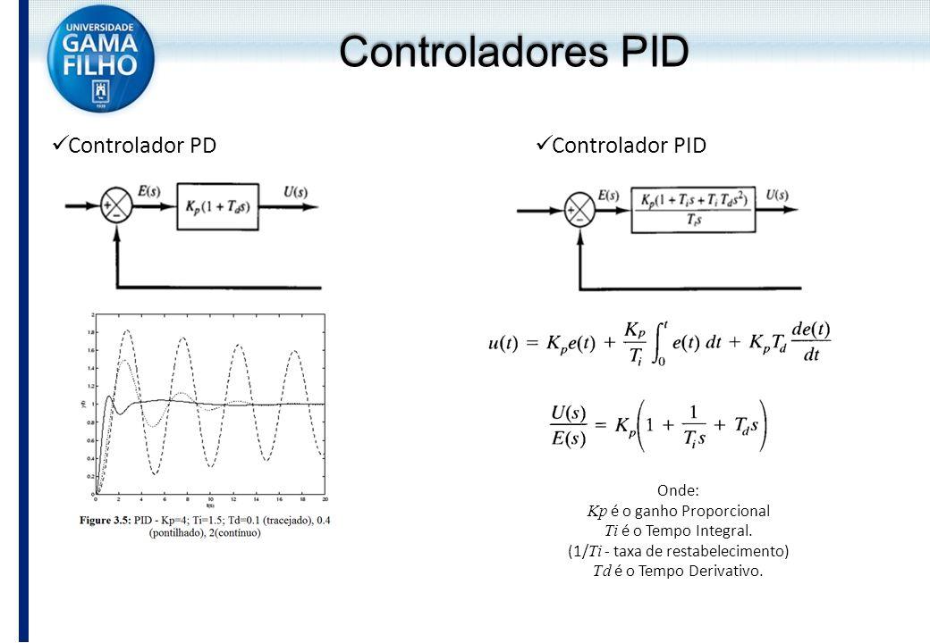 Controlador PD Controladores PID Controlador PID Onde: Kp é o ganho Proporcional Td é o Tempo Derivativo. Onde: Kp é o ganho Proporcional Ti é o Tempo