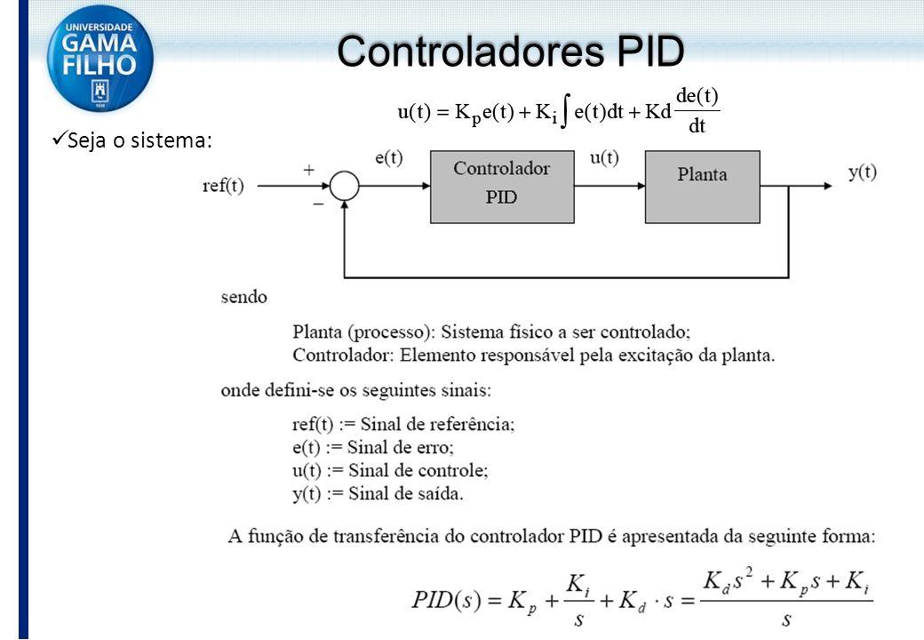 Seja o sistema: Controladores PID