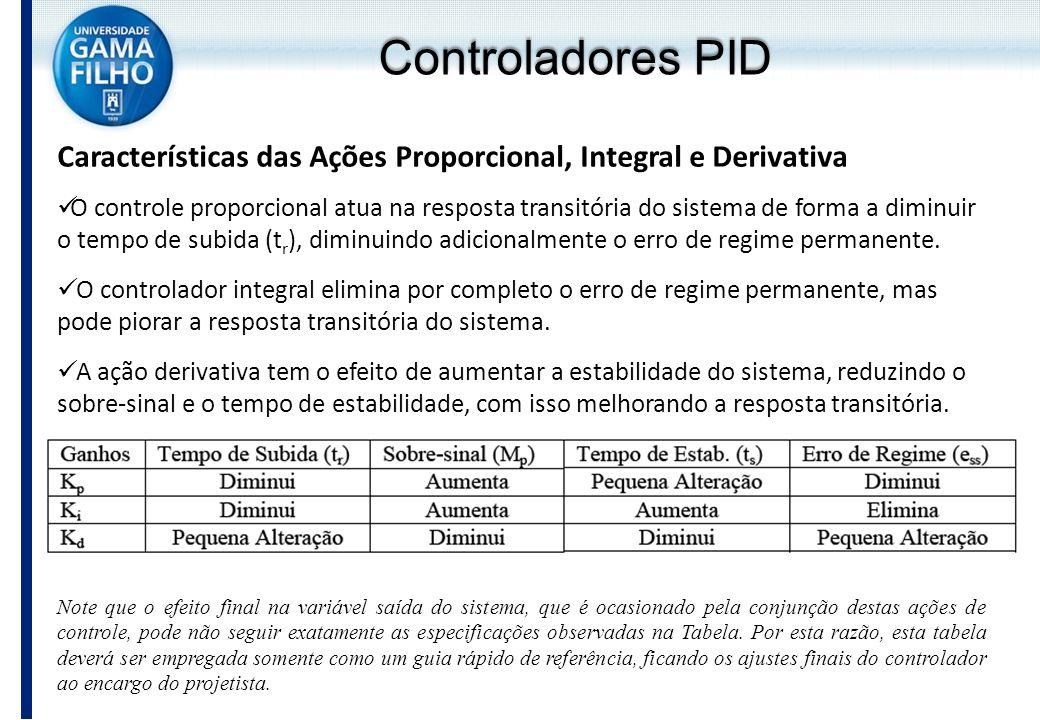 Características das Ações Proporcional, Integral e Derivativa O controle proporcional atua na resposta transitória do sistema de forma a diminuir o te