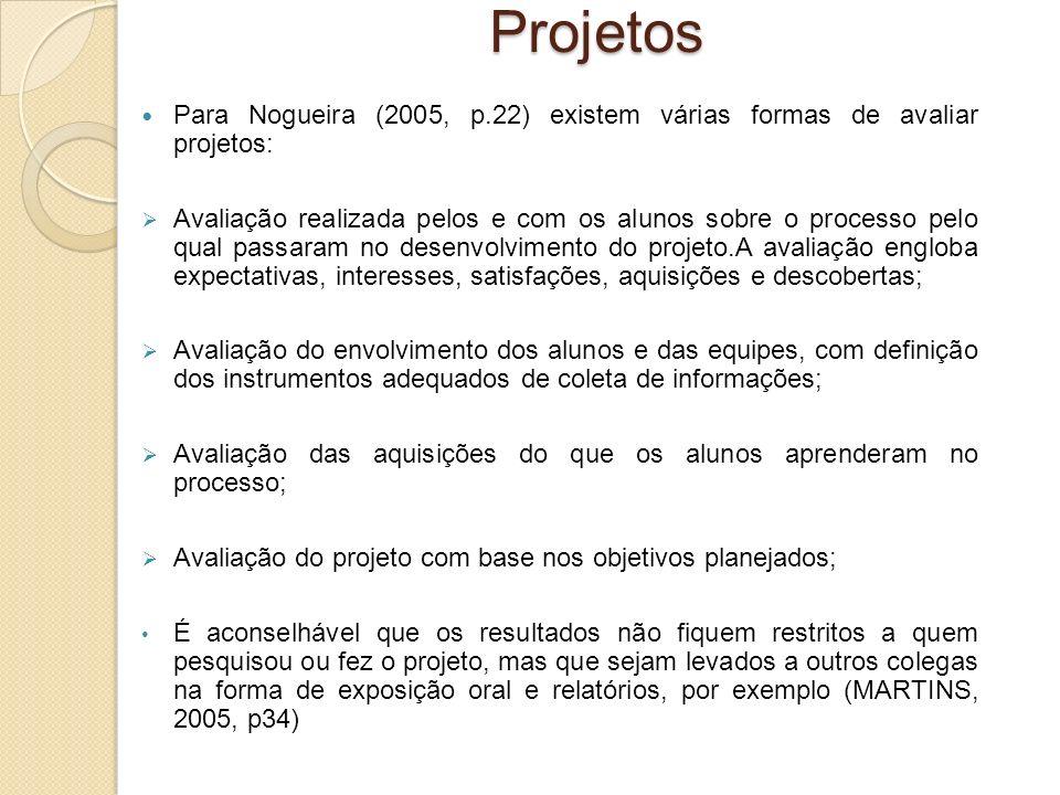 Para Nogueira (2005, p.22) existem várias formas de avaliar projetos: Avaliação realizada pelos e com os alunos sobre o processo pelo qual passaram no